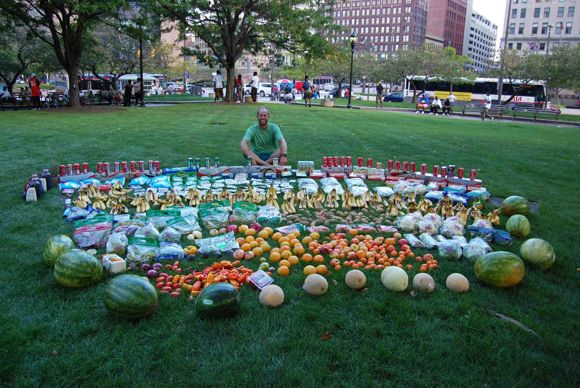 Food Waste in Cleveland, Ohio
